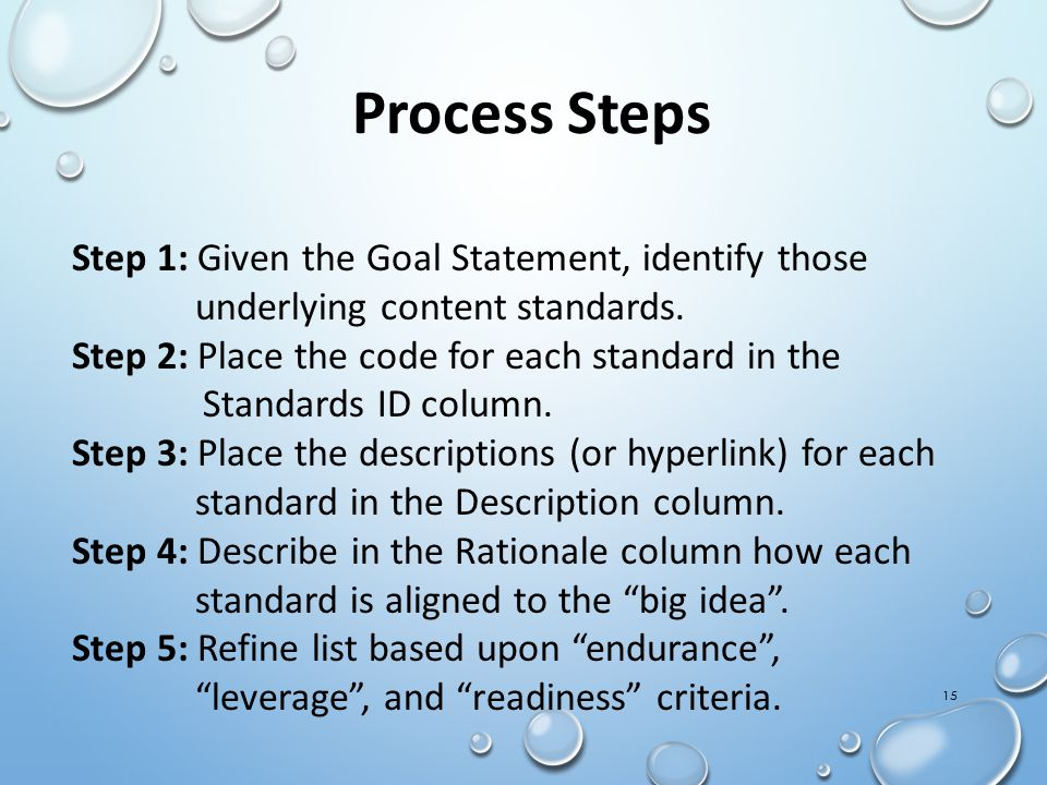 15 Process Steps Step 1: Given the Goal Statement, identify those underlying content standards.