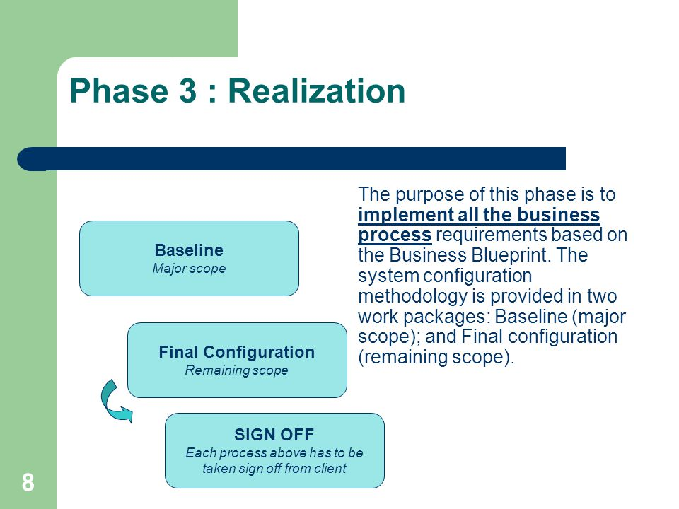 8 Phase 3 : Realization Baseline Major scope Final Configuration Remaining scope SIGN OFF Each process above has to be taken sign off from client The purpose of this phase is to implement all the business process requirements based on the Business Blueprint.