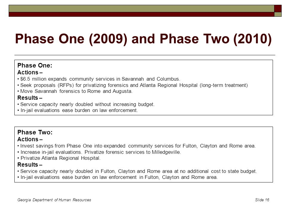 Georgia Department of Human Resources Slide 16 Phase One (2009) and Phase Two (2010) Phase One: Actions – $6.5 million expands community services in Savannah and Columbus.