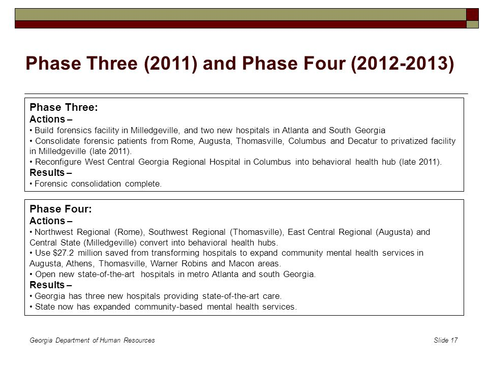 Georgia Department of Human Resources Slide 17 Phase Three (2011) and Phase Four (2012-2013) Phase Three: Actions – Build forensics facility in Milledgeville, and two new hospitals in Atlanta and South Georgia Consolidate forensic patients from Rome, Augusta, Thomasville, Columbus and Decatur to privatized facility in Milledgeville (late 2011).