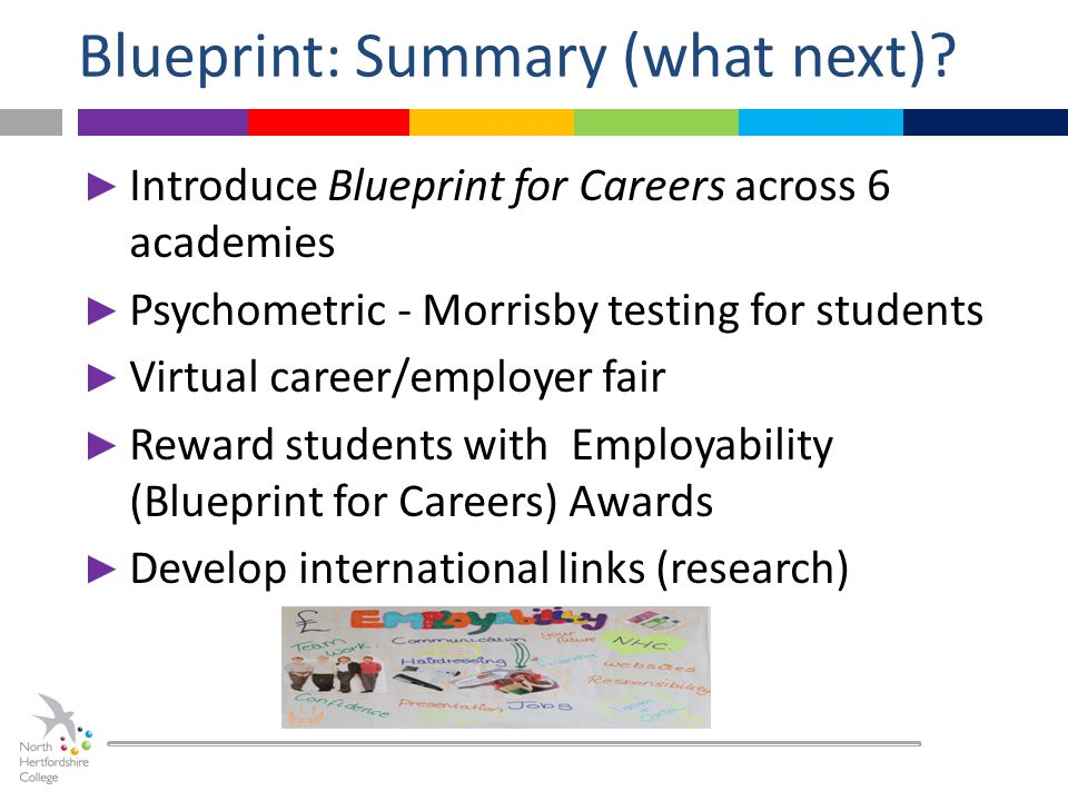 ► Introduce Blueprint for Careers across 6 academies ► Psychometric - Morrisby testing for students ► Virtual career/employer fair ► Reward students with Employability (Blueprint for Careers) Awards ► Develop international links (research) Blueprint: Summary (what next)?