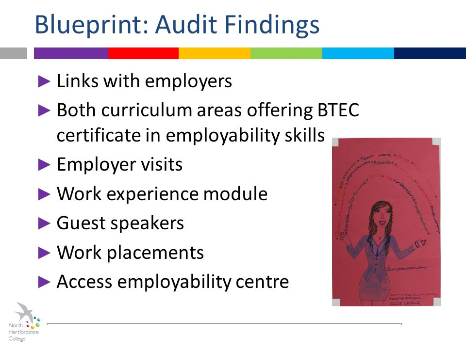 ► Links with employers ► Both curriculum areas offering BTEC certificate in employability skills ► Employer visits ► Work experience module ► Guest speakers ► Work placements ► Access employability centre Blueprint: Audit Findings