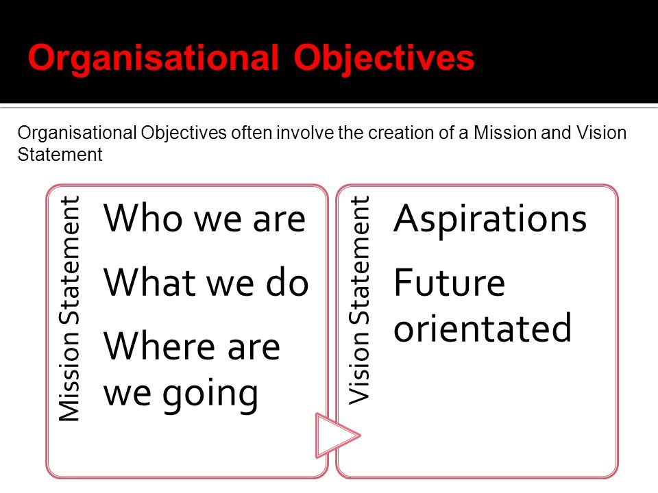 Organisational Objectives Organisational Objectives often involve the creation of a Mission and Vision Statement Mission Statement Who we are What we