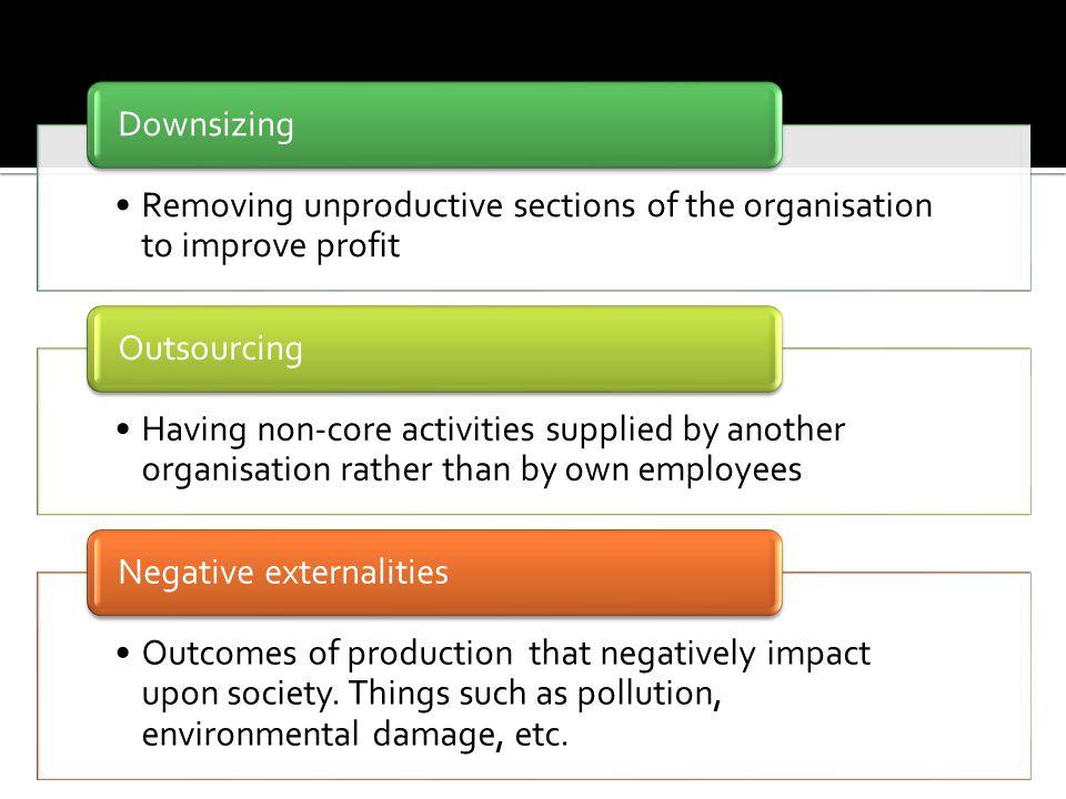 Macro Environment Operating Environment Internal Environment