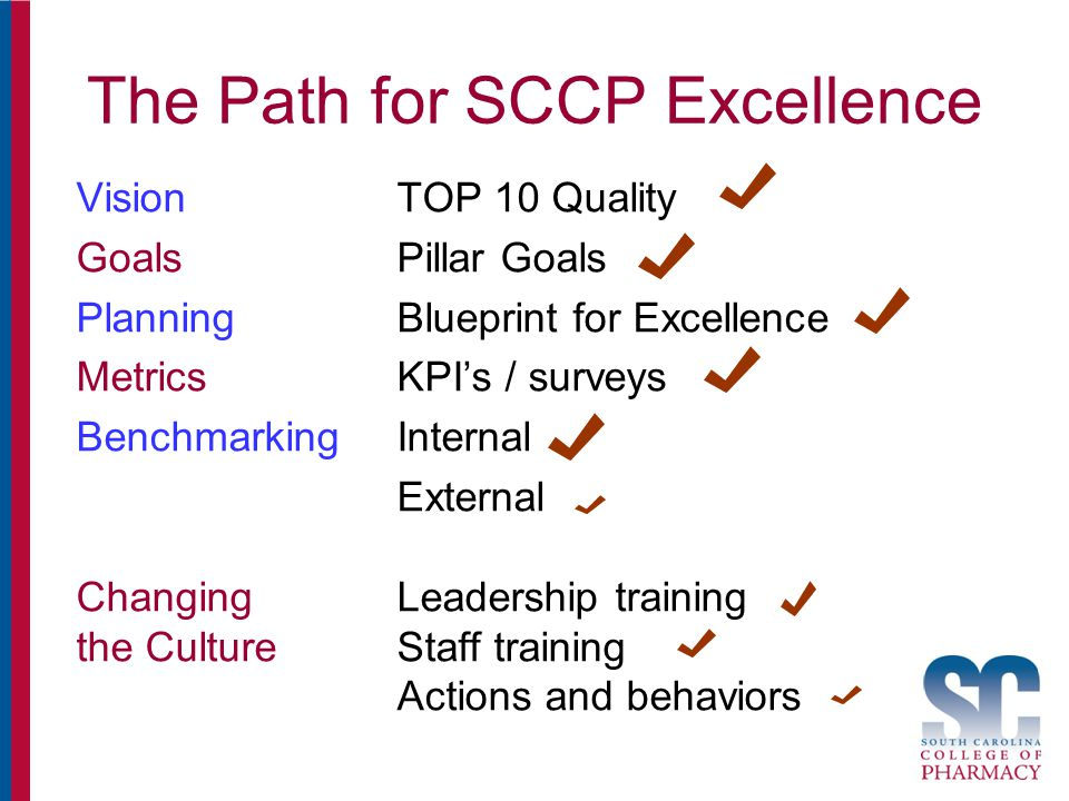 The Path for SCCP Excellence VisionTOP 10 Quality GoalsPillar Goals PlanningBlueprint for Excellence MetricsKPI's / surveys BenchmarkingInternal External Changing Leadership training the CultureStaff training Actions and behaviors