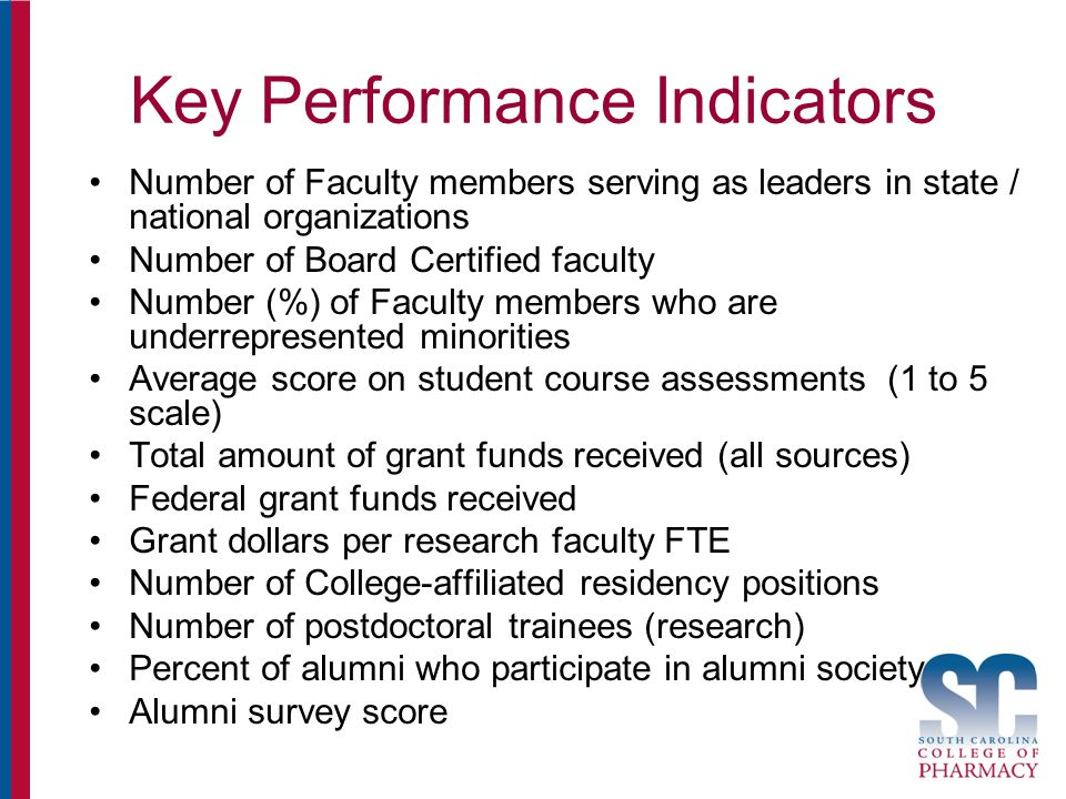 Key Performance Indicators Number of Faculty members serving as leaders in state / national organizations Number of Board Certified faculty Number (%) of Faculty members who are underrepresented minorities Average score on student course assessments (1 to 5 scale) Total amount of grant funds received (all sources) Federal grant funds received Grant dollars per research faculty FTE Number of College-affiliated residency positions Number of postdoctoral trainees (research) Percent of alumni who participate in alumni society Alumni survey score