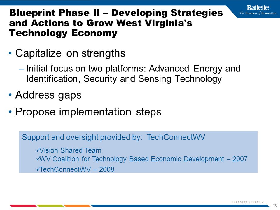 BUSINESS SENSITIVE 10 Blueprint Phase II – Developing Strategies and Actions to Grow West Virginia s Technology Economy Capitalize on strengths –Initial focus on two platforms: Advanced Energy and Identification, Security and Sensing Technology Address gaps Propose implementation steps Support and oversight provided by: TechConnectWV Vision Shared Team WV Coalition for Technology Based Economic Development – 2007 TechConnectWV – 2008