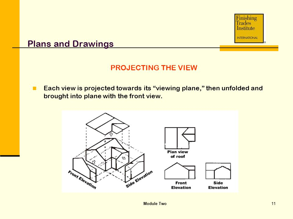 """Module Two11 Plans and Drawings PROJECTING THE VIEW Each view is projected towards its """"viewing plane,"""" then unfolded and brought into plane with the"""