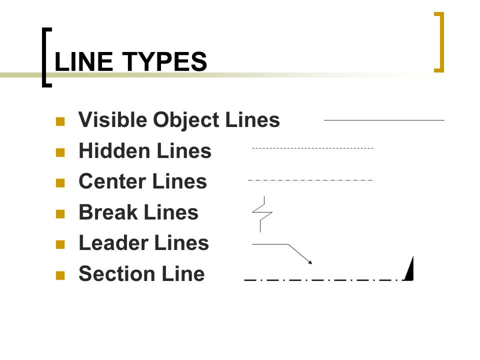 LINE TYPES Visible Object Lines Hidden Lines Center Lines Break Lines Leader Lines Section Line