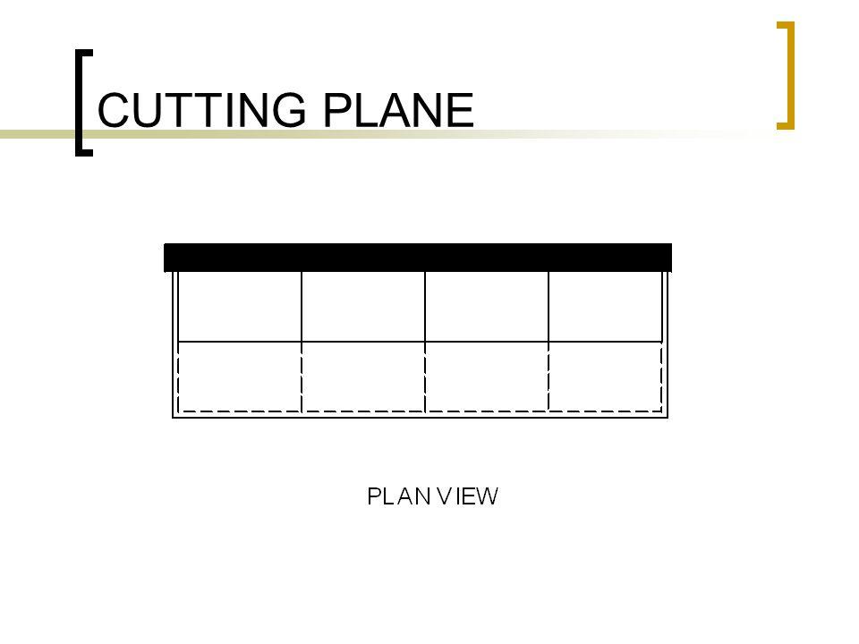 CUTTING PLANE