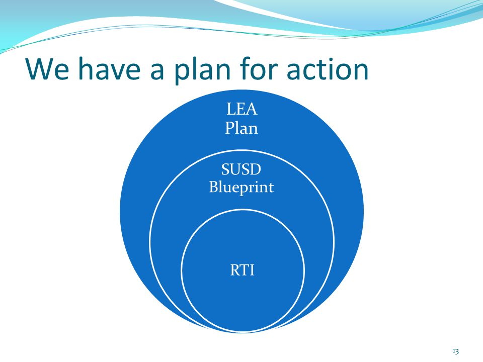 We have a plan for action LEA Plan SUSD Blueprint RTI 13