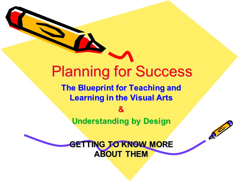 Planning for Success The Blueprint for Teaching and Learning in the Visual Arts & Understanding by Design GETTING TO KNOW MORE ABOUT THEM
