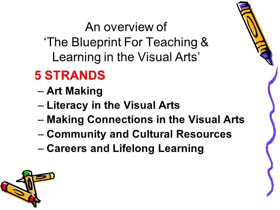 An overview of 'The Blueprint For Teaching & Learning in the Visual Arts' 5 STRANDS –Art Making –Literacy in the Visual Arts –Making Connections in the Visual Arts –Community and Cultural Resources –Careers and Lifelong Learning