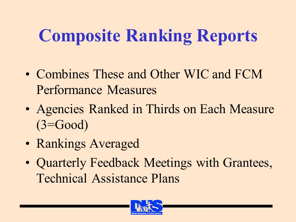 Composite Ranking Reports Combines These and Other WIC and FCM Performance Measures Agencies Ranked in Thirds on Each Measure (3=Good) Rankings Averaged Quarterly Feedback Meetings with Grantees, Technical Assistance Plans