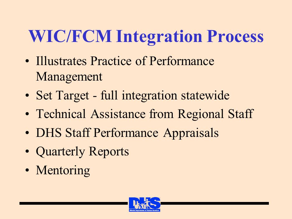WIC/FCM Integration Process Illustrates Practice of Performance Management Set Target - full integration statewide Technical Assistance from Regional Staff DHS Staff Performance Appraisals Quarterly Reports Mentoring