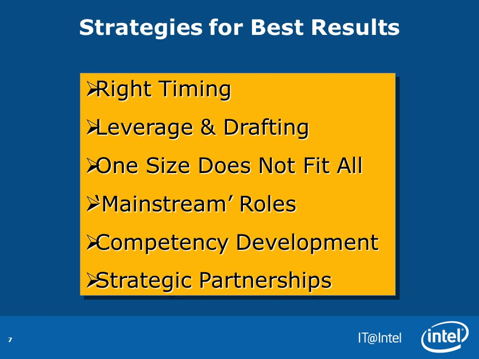 7 Strategies for Best Results  Right Timing  Leverage & Drafting  One Size Does Not Fit All  'Mainstream' Roles  Competency Development  Strategic Partnerships  Right Timing  Leverage & Drafting  One Size Does Not Fit All  'Mainstream' Roles  Competency Development  Strategic Partnerships