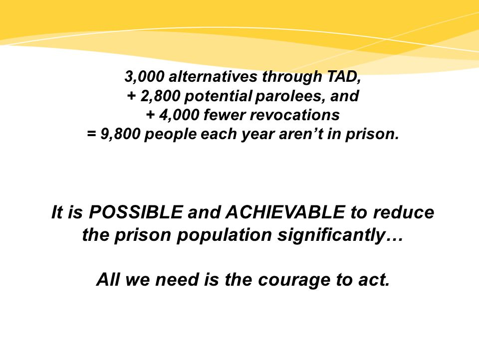 3,000 alternatives through TAD, + 2,800 potential parolees, and + 4,000 fewer revocations = 9,800 people each year aren't in prison.