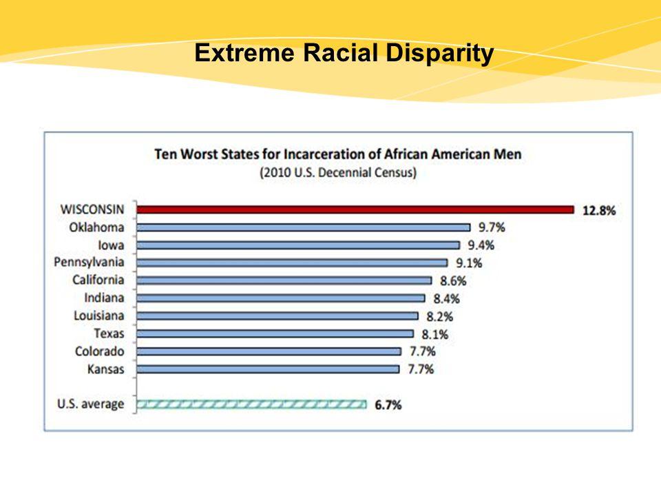 Extreme Racial Disparity
