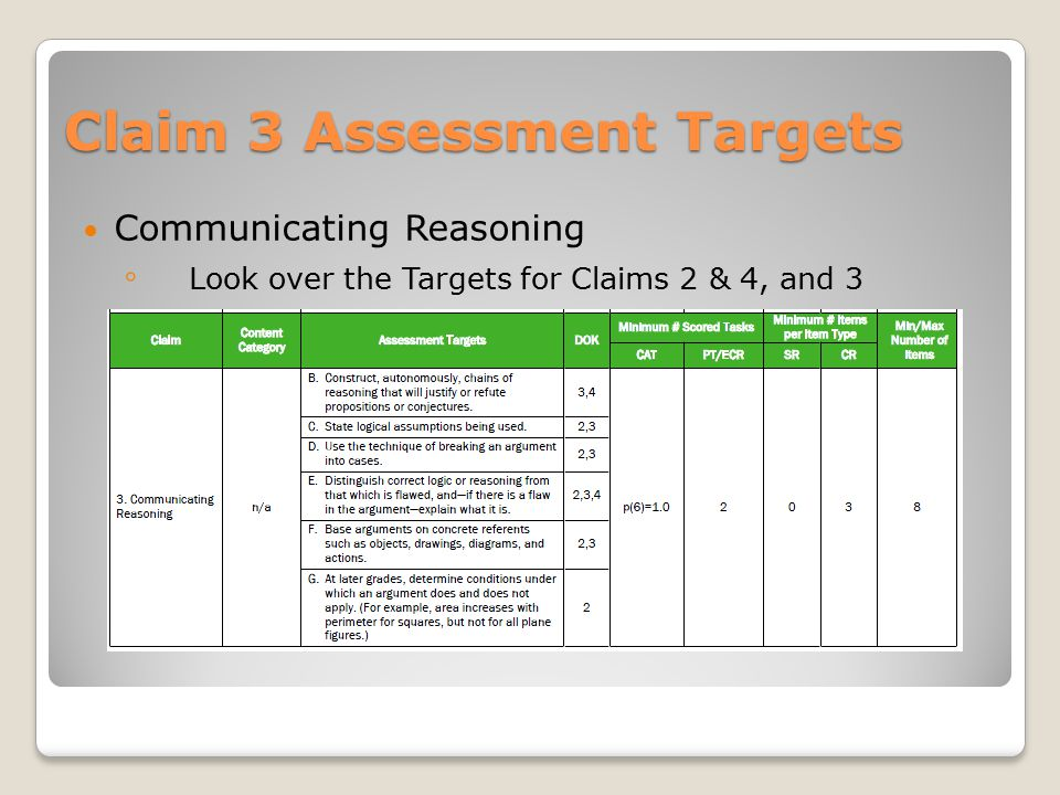 Claim 3 Assessment Targets Communicating Reasoning ◦ Look over the Targets for Claims 2 & 4, and 3