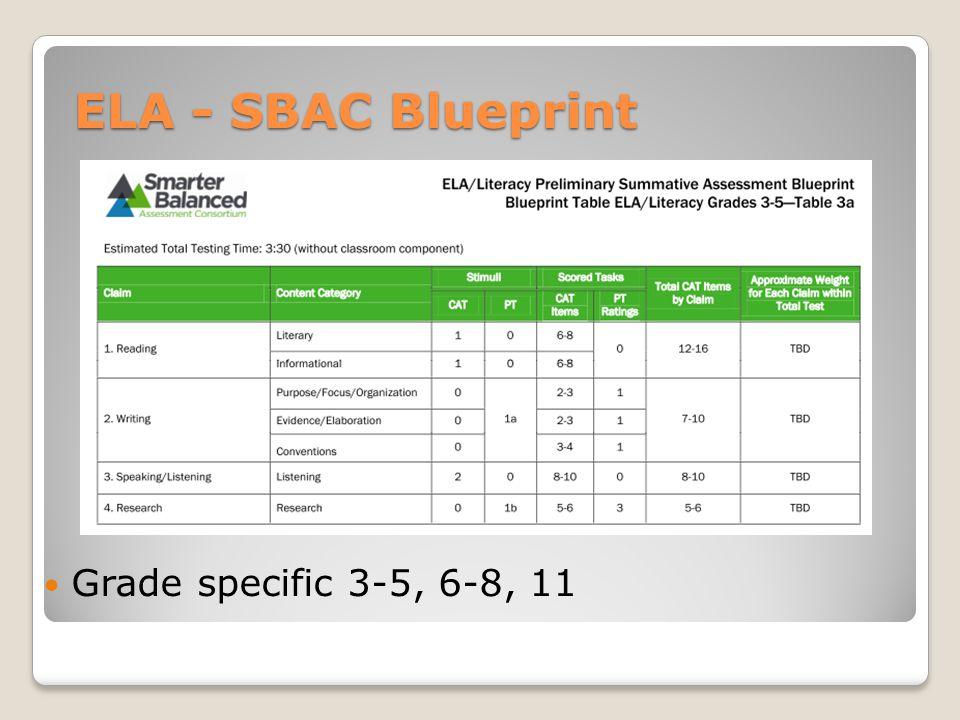 ELA - SBAC Blueprint Grade specific 3-5, 6-8, 11