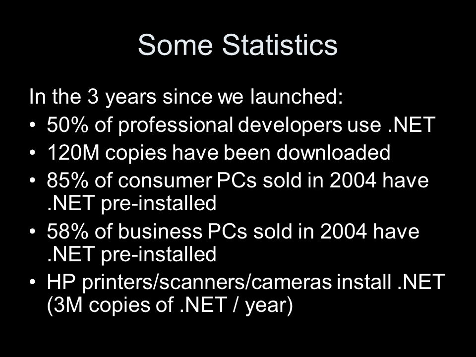 Some Statistics In the 3 years since we launched: 50% of professional developers use.NET 120M copies have been downloaded 85% of consumer PCs sold in 2004 have.NET pre-installed 58% of business PCs sold in 2004 have.NET pre-installed HP printers/scanners/cameras install.NET (3M copies of.NET / year)