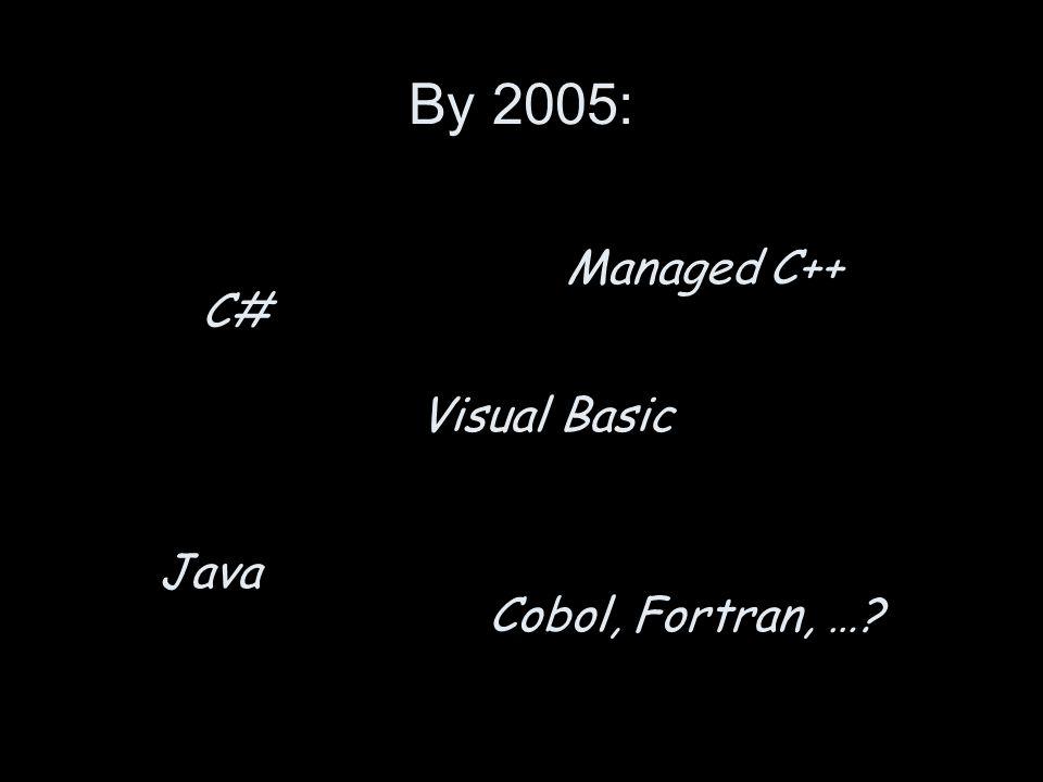 By 2005: C# Visual Basic Java Cobol, Fortran, … Managed C++