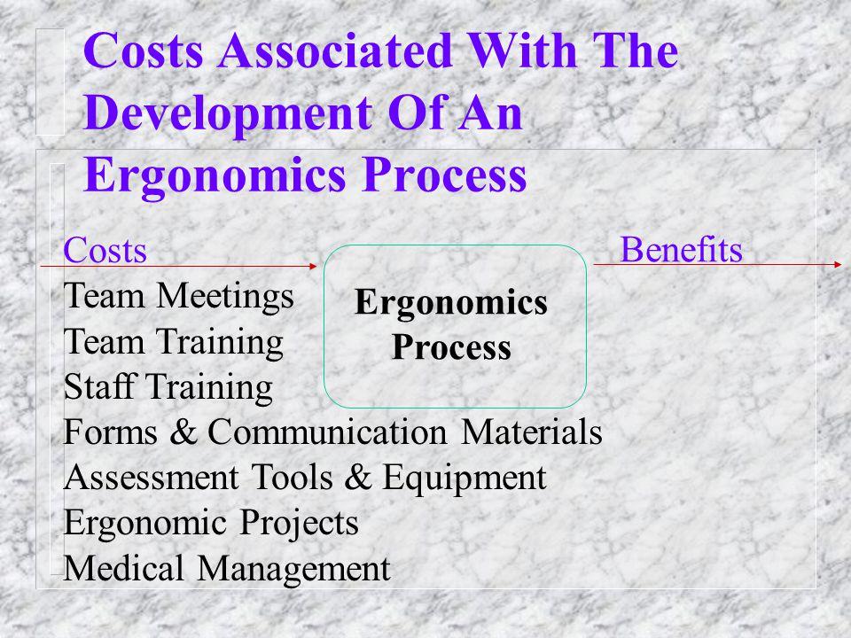 Costs Associated With The Development Of An Ergonomics Process Costs Team Meetings Team Training Staff Training Forms & Communication Materials Assessment Tools & Equipment Ergonomic Projects Medical Management Ergonomics Process Benefits