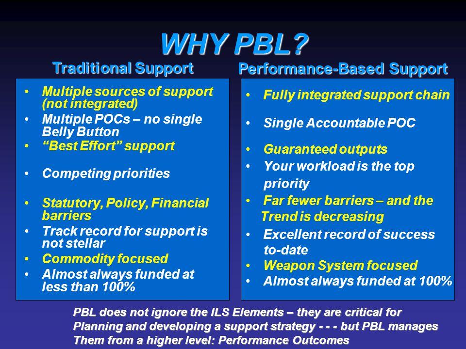 WHY PBL.
