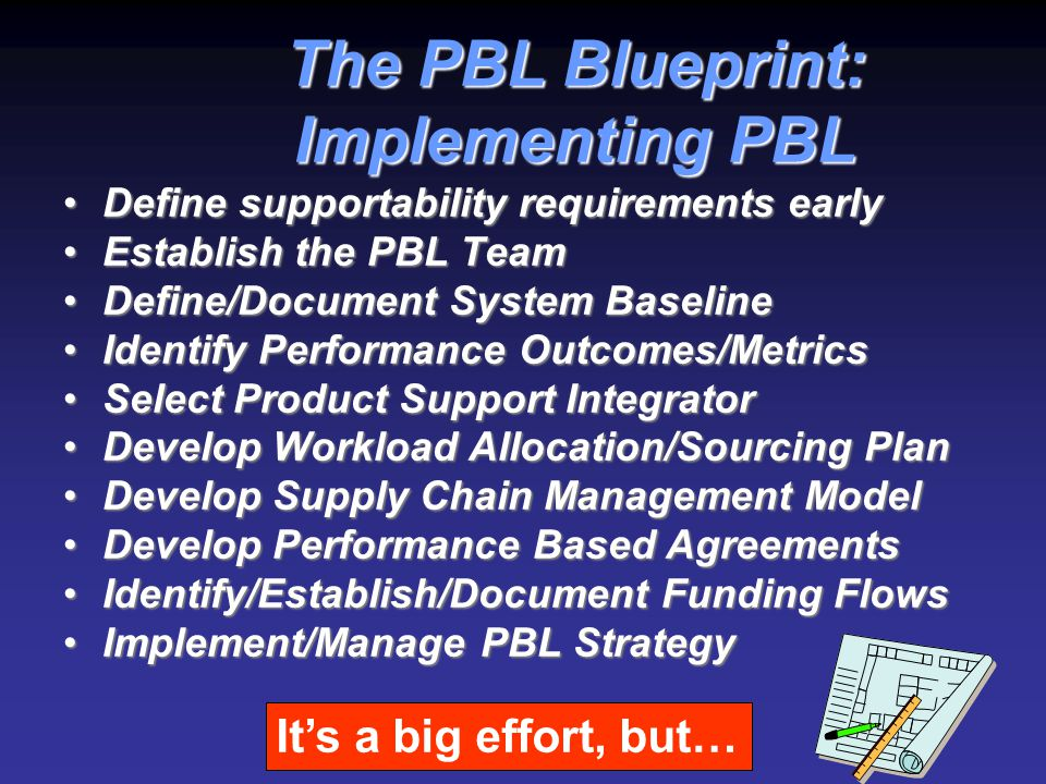 SupplyDepot MxEnginesAvionics Landing GearSoftwareCommunicationsTransportation Total System Support Responsibility Product Support Integrator PBL Contract Non-PBL Contract PBL Contract SLA Organic PBL Partnering Non-PBL Organic Non-PBL Contract Non-PBL Contract Product Support is Varied and Complex…