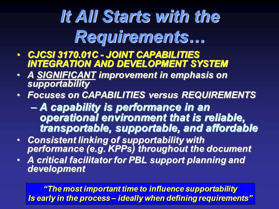 Establish the PBL Team Program Office (Chair)Program Office (Chair) Customers/UsersCustomers/Users Owners/OperatorsOwners/Operators OEMs/ContractorsOEMs/Contractors Organic Support OrganizationsOrganic Support Organizations PBL changes the public/private relationship – from arms length to Arm in Arm