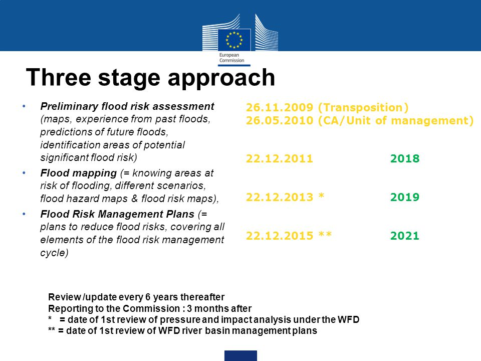 Three stage approach Preliminary flood risk assessment (maps, experience from past floods, predictions of future floods, identification areas of poten