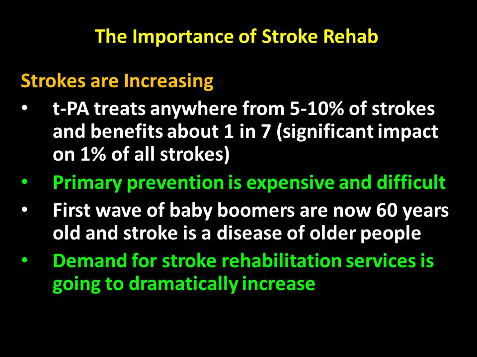 The Importance of Stroke Rehab Strokes are Increasing t-PA treats anywhere from 5-10% of strokes and benefits about 1 in 7 (significant impact on 1% of all strokes) Primary prevention is expensive and difficult First wave of baby boomers are now 60 years old and stroke is a disease of older people Demand for stroke rehabilitation services is going to dramatically increase