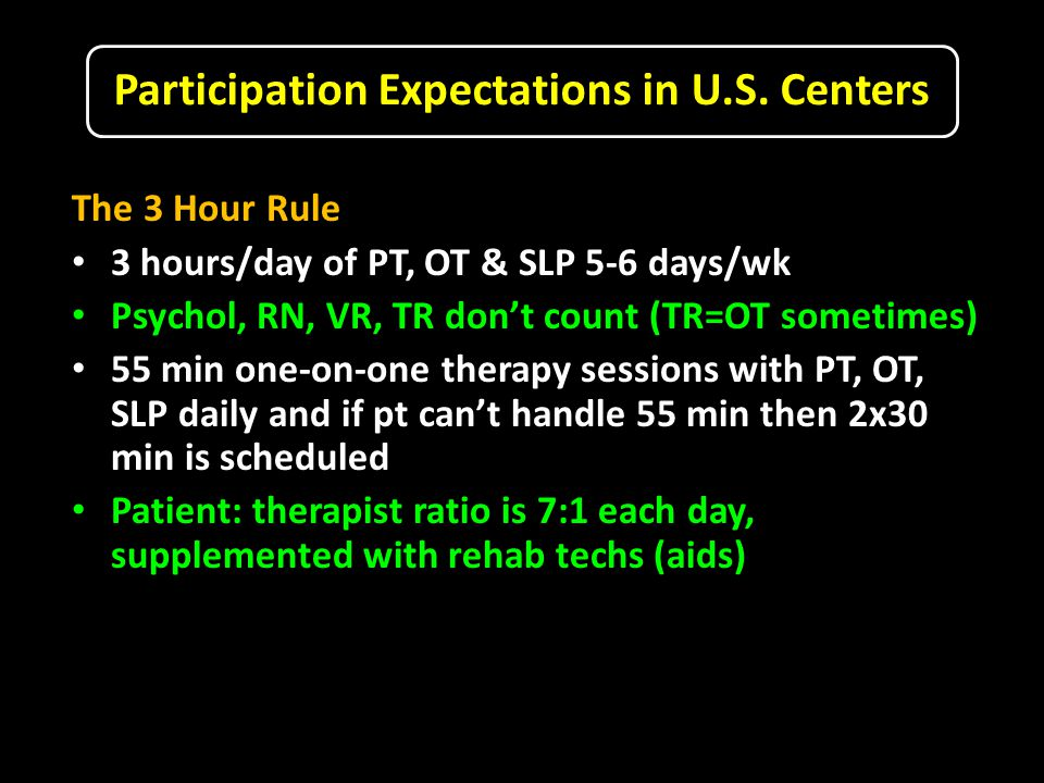 Participation Expectations in U.S.