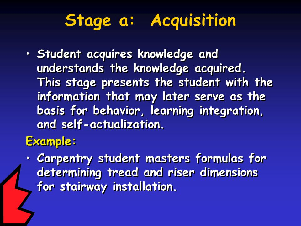 Stage a: Acquisition Student acquires knowledge and understands the knowledge acquired.