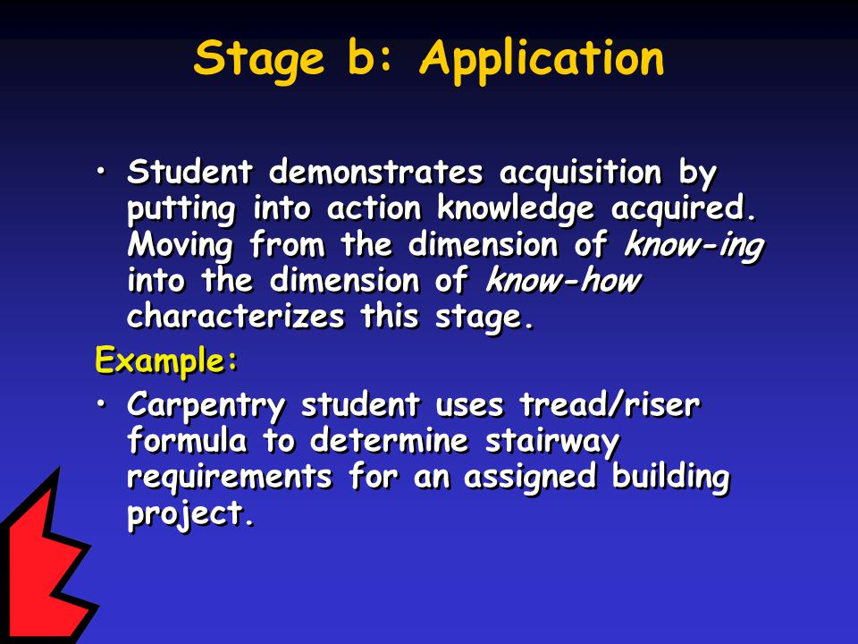 Stage b: Application Student demonstrates acquisition by putting into action knowledge acquired.