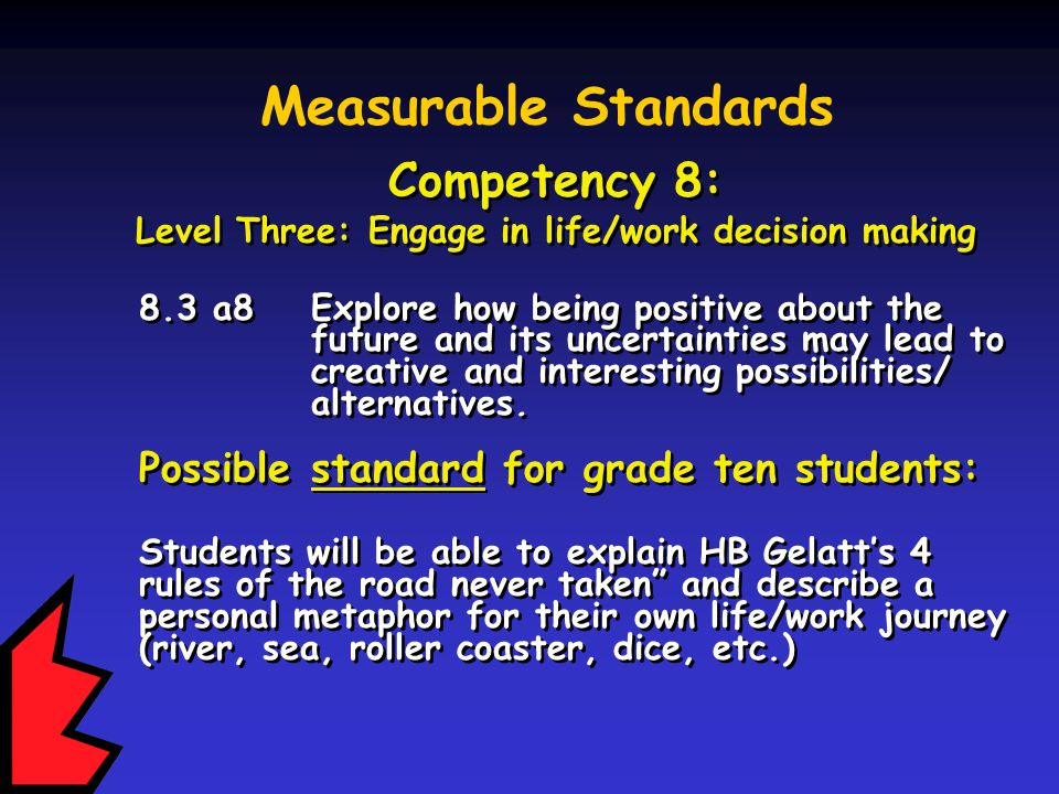 Measurable Standards Competency 8: Level Three: Engage in life/work decision making 8.3 a8Explore how being positive about the future and its uncertainties may lead to creative and interesting possibilities/ alternatives.