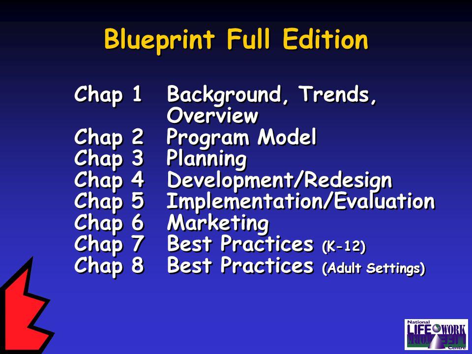 Chap 1Background, Trends, Overview Chap 2Program Model Chap 3Planning Chap 4Development/Redesign Chap 5Implementation/Evaluation Chap 6Marketing Chap 7Best Practices (K-12) Chap 8Best Practices (Adult Settings) Chap 1Background, Trends, Overview Chap 2Program Model Chap 3Planning Chap 4Development/Redesign Chap 5Implementation/Evaluation Chap 6Marketing Chap 7Best Practices (K-12) Chap 8Best Practices (Adult Settings) Blueprint Full Edition