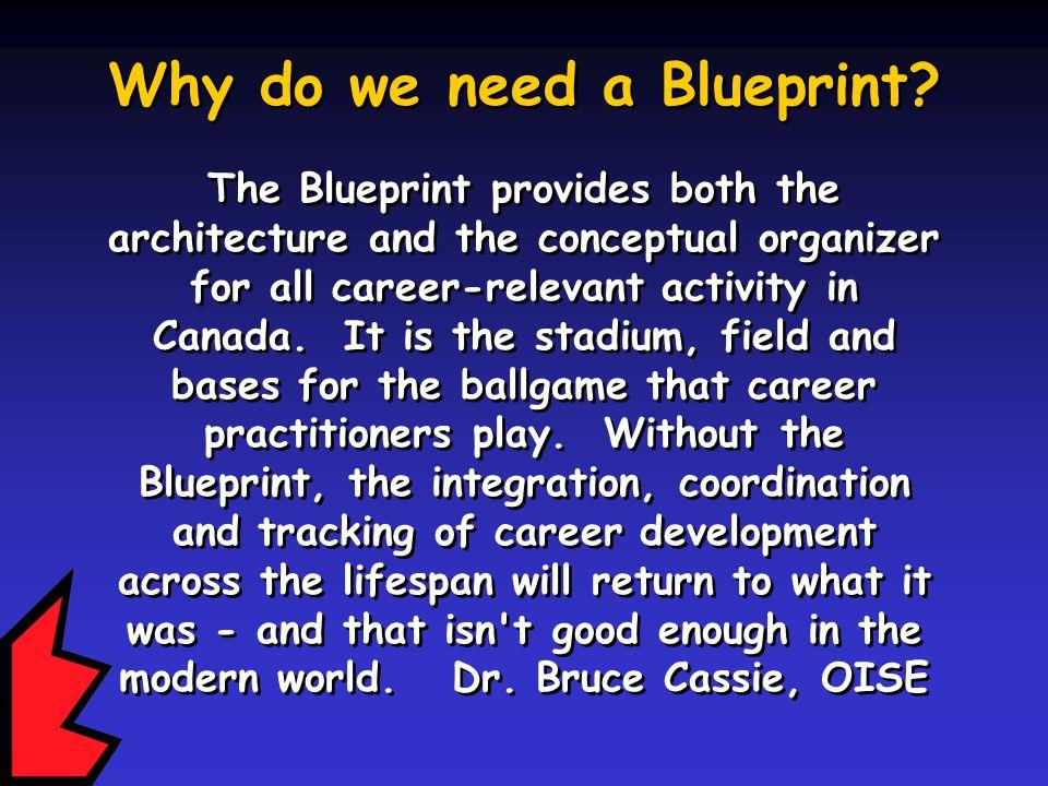 Blueprint for Life/Work Designs Blueprint for Life/Work Designs www.blueprint4life.ca 1-888-533-5683 www.blueprint4life.ca 1-888-533-5683