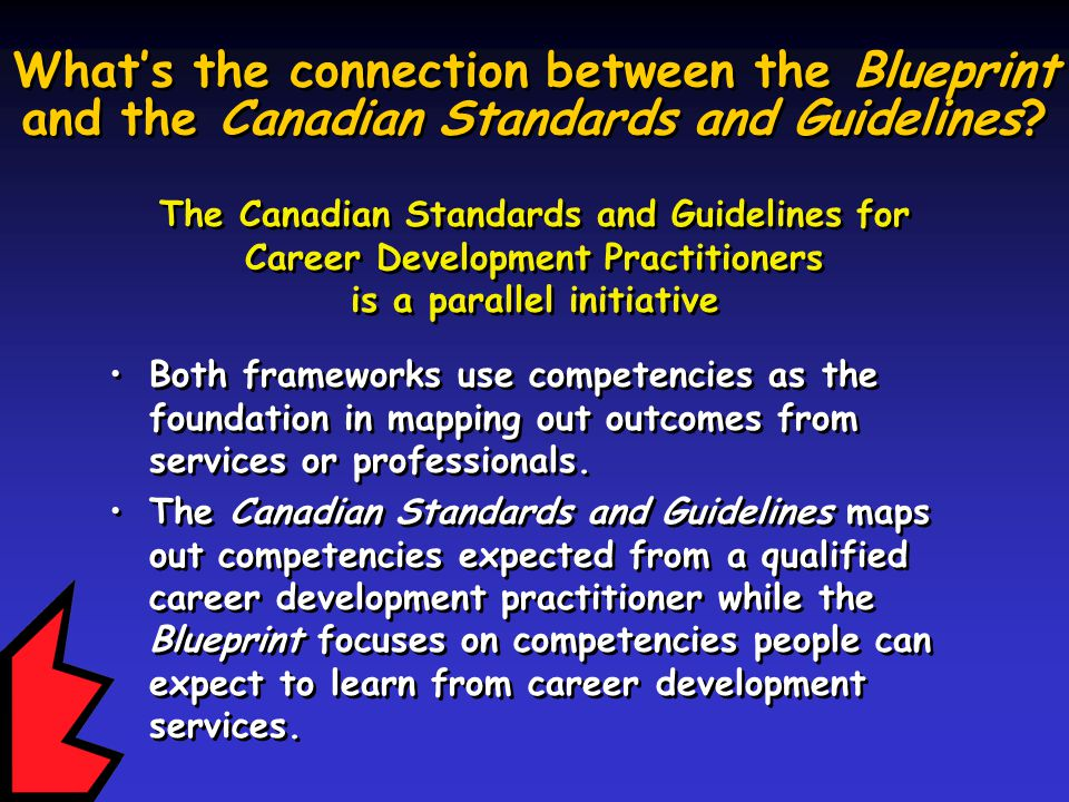 Competencies Outlined in Blueprint Competencies Outlined in Blueprint Indicators Outlined in Blueprint Indicators Outlined in Blueprint Standards Created at a local level - Must be measurable - Standards Created at a local level - Must be measurable -