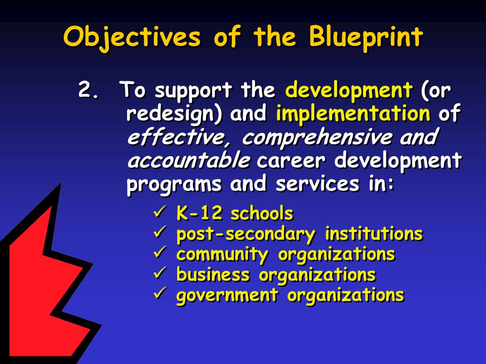 Overview of the Blueprint Framework 11 COMPETENCIES organized into 3Blueprint AREAS: A.Personal Management B.Learning and Work Exploration C.Life/Work Building 11 COMPETENCIES organized into 3Blueprint AREAS: A.Personal Management B.Learning and Work Exploration C.Life/Work Building