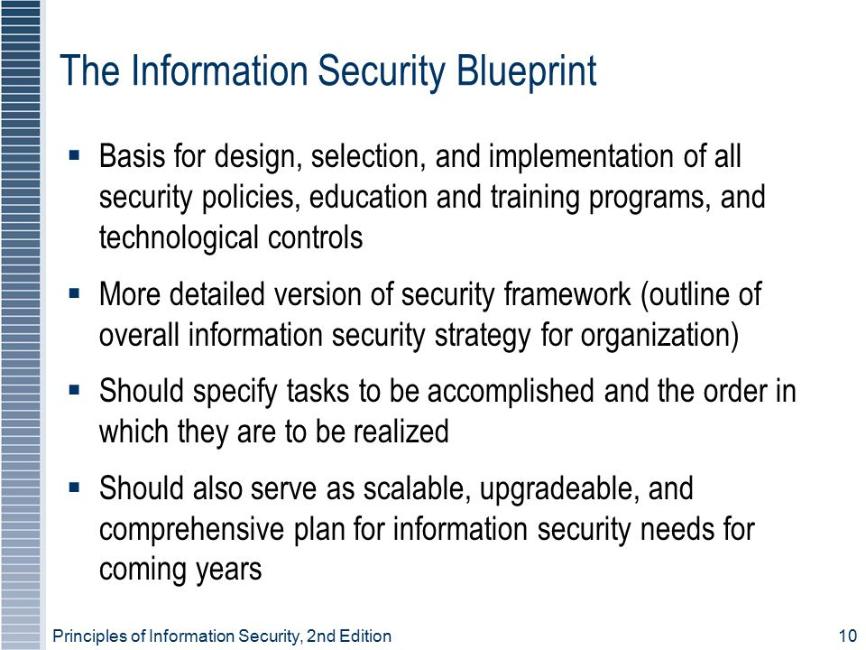 Principles of Information Security, 2nd Edition 10 The Information Security Blueprint  Basis for design, selection, and implementation of all securit