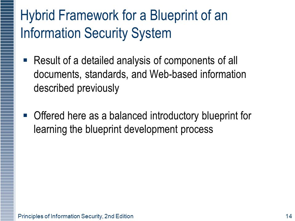 Principles of Information Security, 2nd Edition 14 Hybrid Framework for a Blueprint of an Information Security System  Result of a detailed analysis of components of all documents, standards, and Web-based information described previously  Offered here as a balanced introductory blueprint for learning the blueprint development process