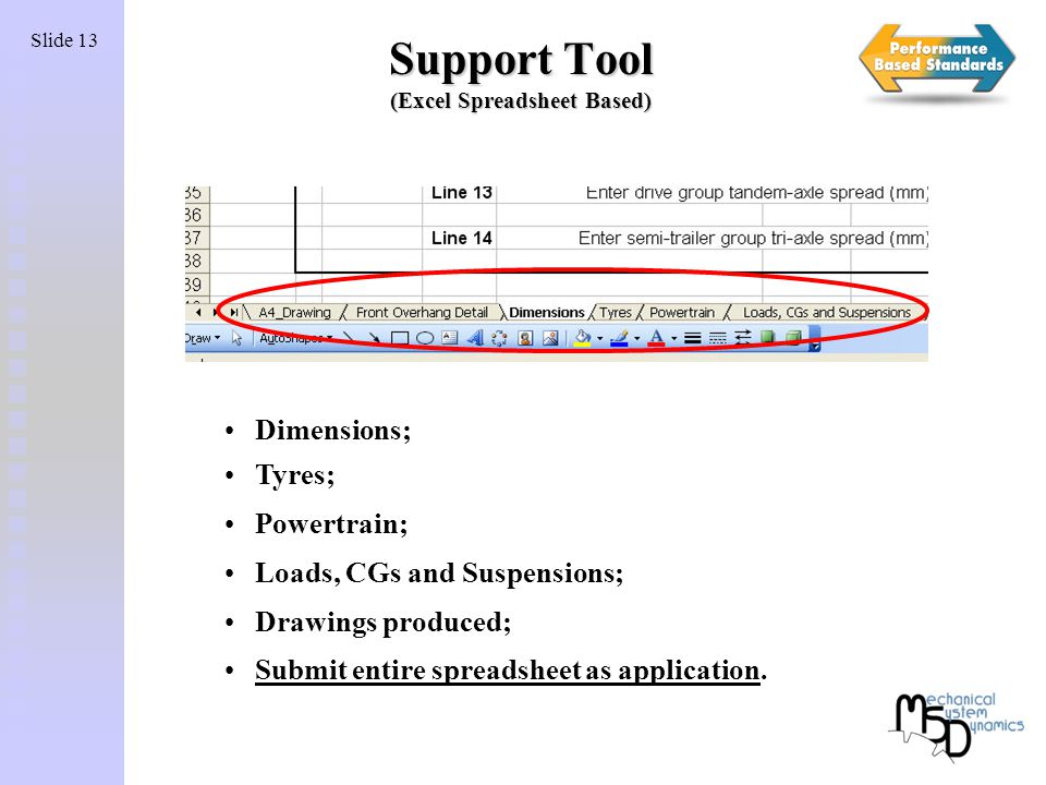 Slide 13 Support Tool (Excel Spreadsheet Based) Dimensions; Tyres; Powertrain; Loads, CGs and Suspensions; Drawings produced; Submit entire spreadsheet as application.