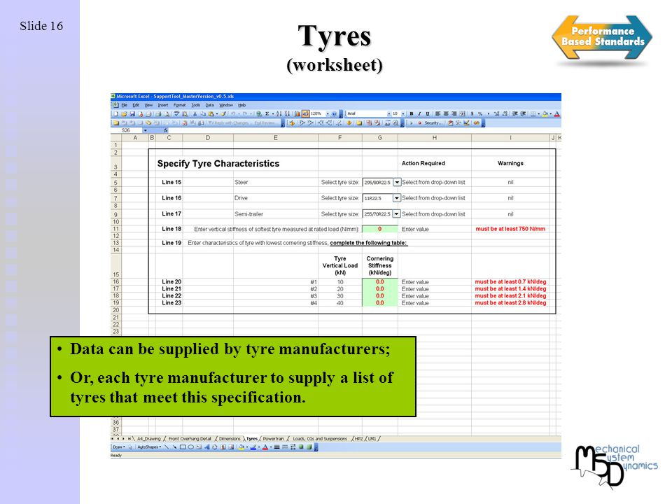 Slide 16 Tyres (worksheet) Data can be supplied by tyre manufacturers; Or, each tyre manufacturer to supply a list of tyres that meet this specification.