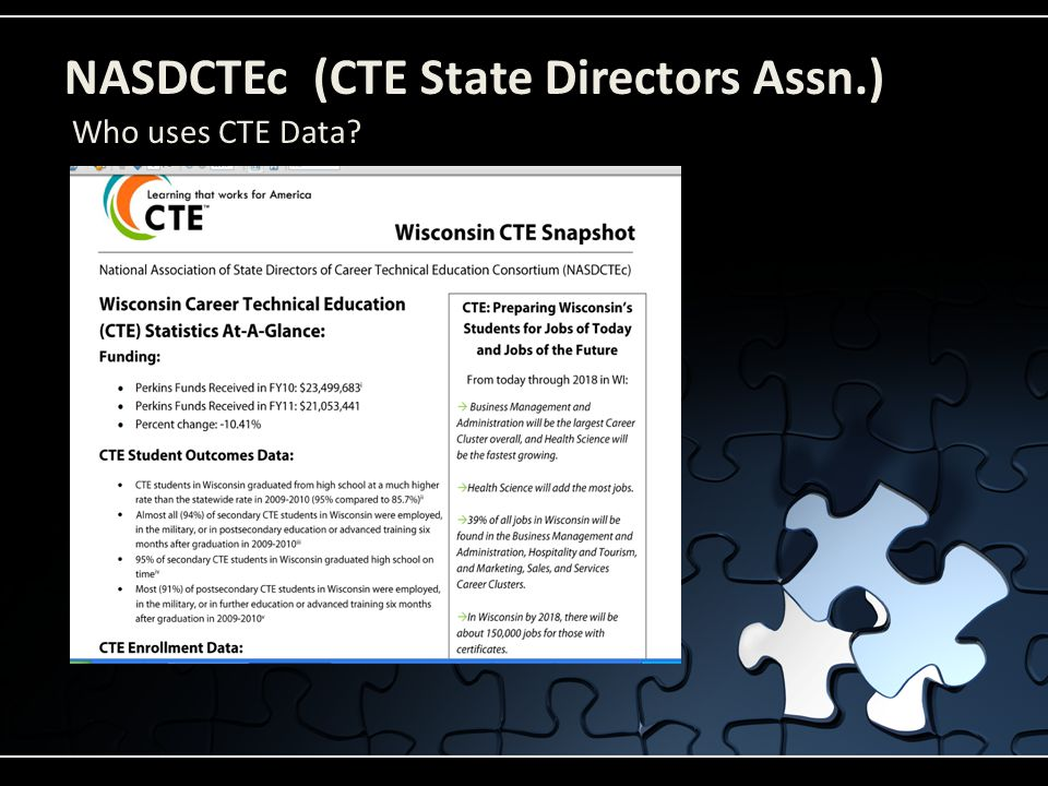 NASDCTEc (CTE State Directors Assn.) Who uses CTE Data?