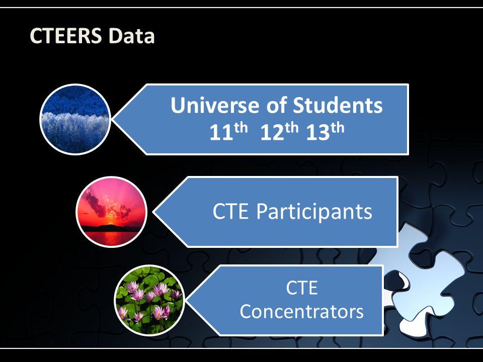 CTEERS Data Universe of Students 11 th 12 th 13 th CTE Participants CTE Concentrators
