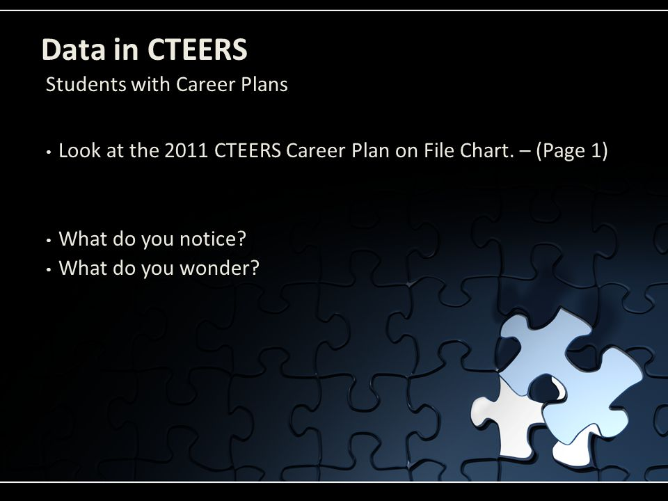 Data in CTEERS Look at the 2011 CTEERS Career Plan on File Chart. – (Page 1) What do you notice? What do you wonder? Students with Career Plans