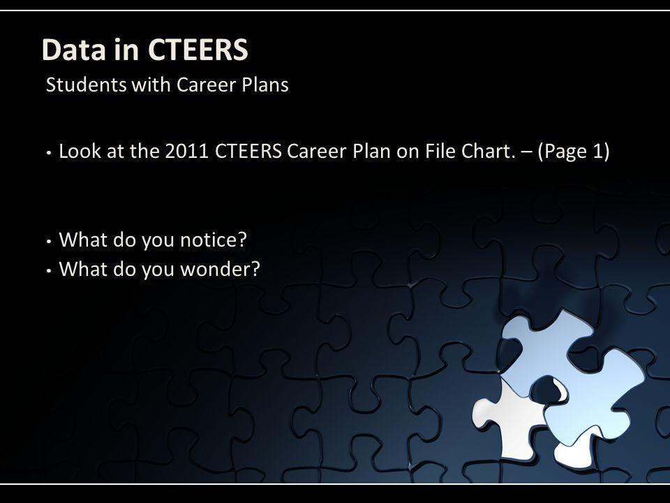 Data in CTEERS Look at the 2011 CTEERS Career Plan on File Chart.