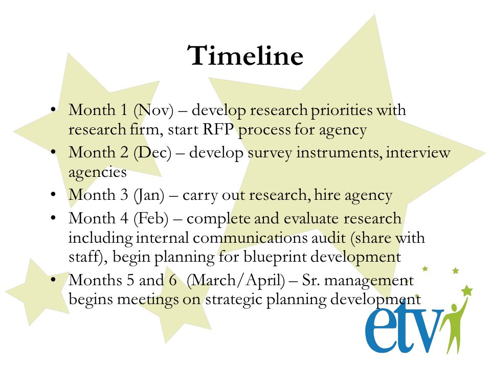 Month 1 (Nov) – develop research priorities with research firm, start RFP process for agency Month 2 (Dec) – develop survey instruments, interview agencies Month 3 (Jan) – carry out research, hire agency Month 4 (Feb) – complete and evaluate research including internal communications audit (share with staff), begin planning for blueprint development Months 5 and 6 (March/April) – Sr.