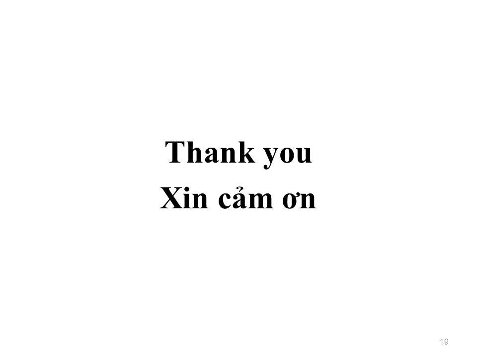 Thank you Xin cảm ơn 19